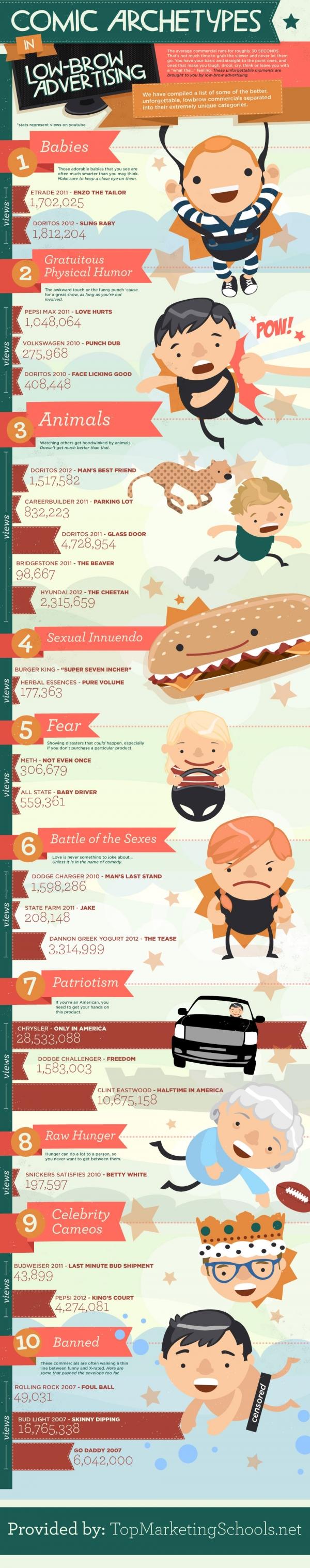 Humor in Advertising Infographic   Imagine-That-Creative.com
